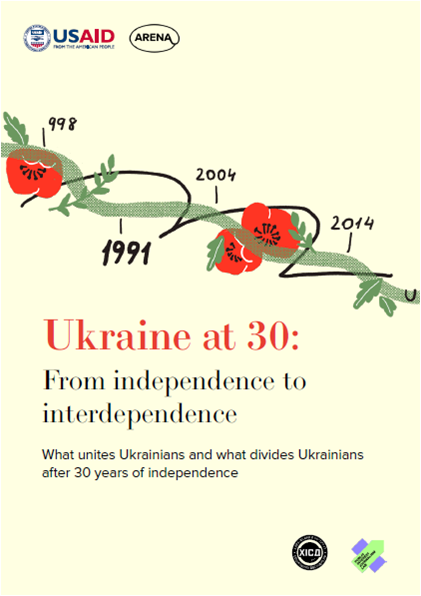 Ukraine at 30. From independence to interdependence: what unites Ukrainians and what divides Ukrainians after 30 years of independence